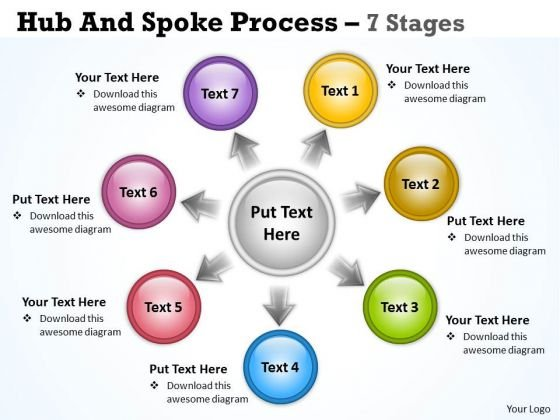 Sales Diagram Hub And Spoke Process 7 Stages Sales Diagram