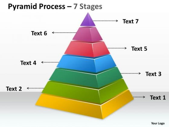 Sales Diagram Pyramid Process 7 Stages With Process Control Marketing Diagram