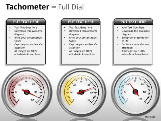 Sales Diagram Tachometer Full Dial Mba Models And Frameworks