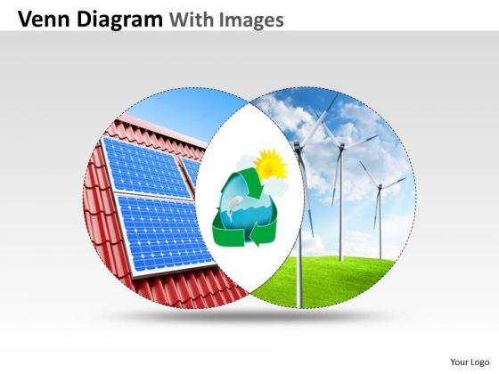 Sales Diagram Venn Diagram With Images Business Framework Model
