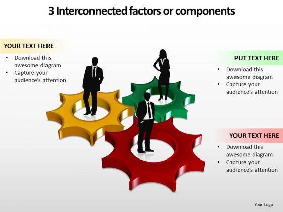 Strategic Management 3 Interconnected Factors Or Components Sales Diagram