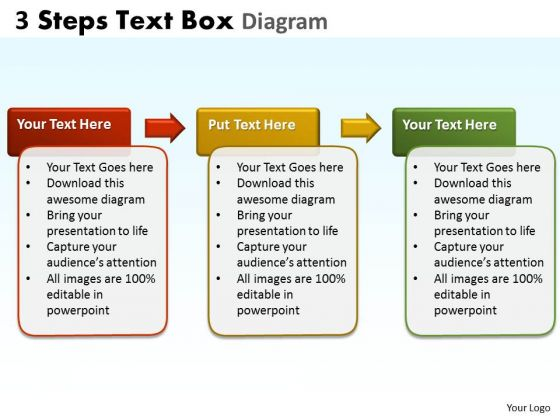 Strategic Management 3 Steps Text Box Diagram Business Cycle Diagram