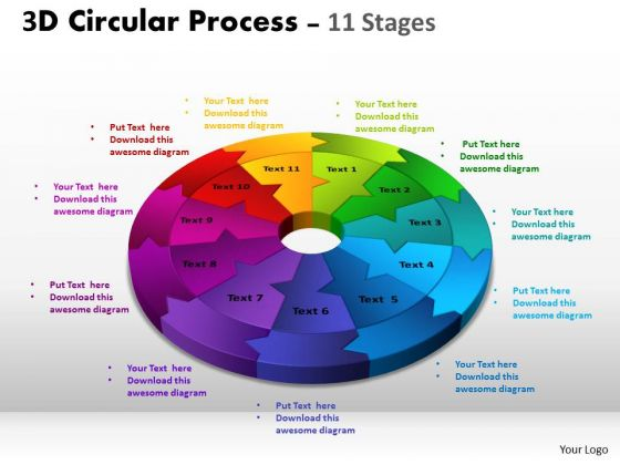 Strategic Management 3d Circular Process Ppt Templates Marketing Diagram