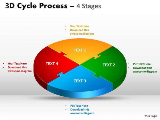 Strategic Management 3d Cycle Process Flow Chart 4 Stages Sales Diagram