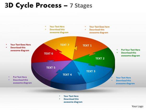 Strategic Management 3d Cycle Process Flow Chart 7 Stages Sales Diagram