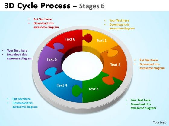 Strategic Management 3d Cycle Process Flowchart Stages 6 Style Sales Diagram