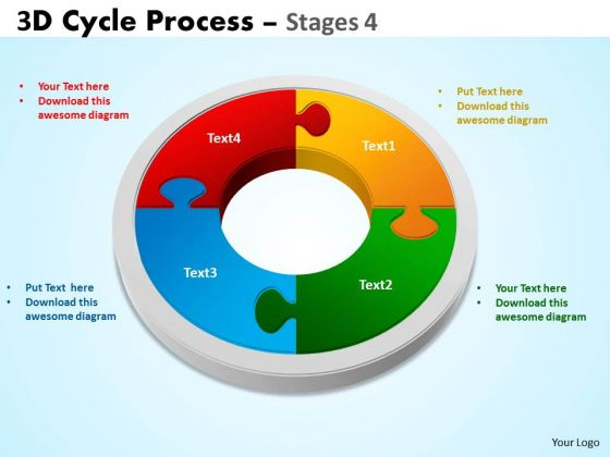 Strategic Management 3d Cycle Process Flowchart Stages Style Business Diagram