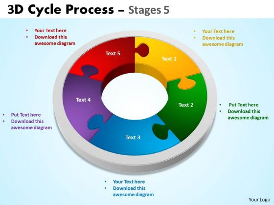 Strategic Management 3d Cycle Stages 5 Style Marketing Diagram