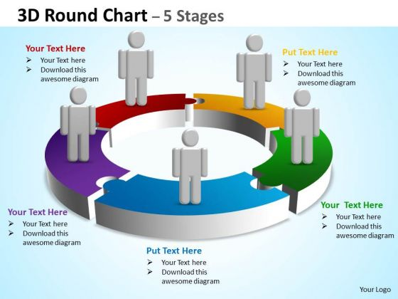 Strategic Management 3d Round Chart 5 Diagram Stages Marketing Diagram