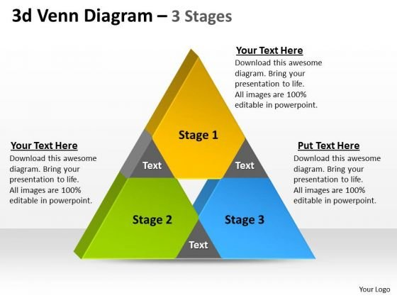 Strategic Management 3d Venn Diagram 3 Stages Sales Diagram
