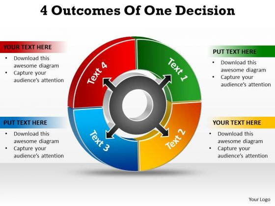 Strategic Management 4 Outcomes Of Diagram One Decision Consulting Diagram