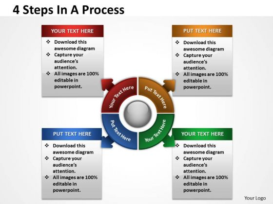 Strategic Management 4 Steps In A Process Business Cycle Diagram