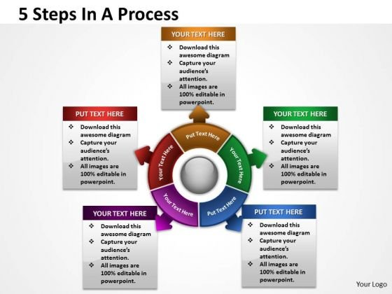 Strategic Management 5 Steps In A Flow Process Sales Diagram