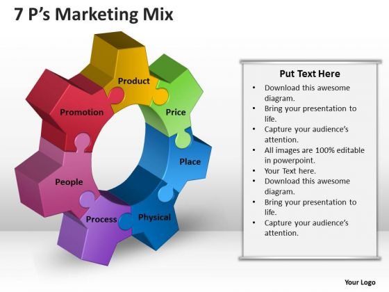 Strategic Management 7ps Marketing Mix Sales Diagram