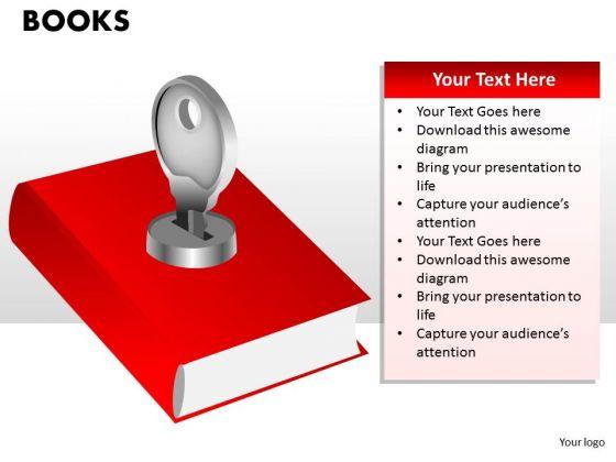 Strategic Management Books Business Cycle Diagram