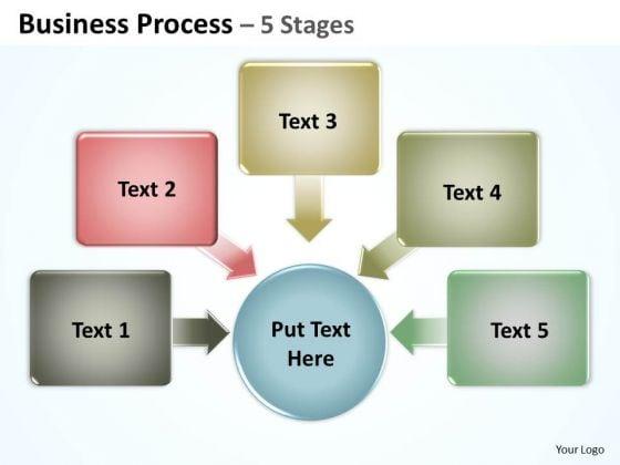 Strategic Management Business Process 5 Stages Marketing Diagram