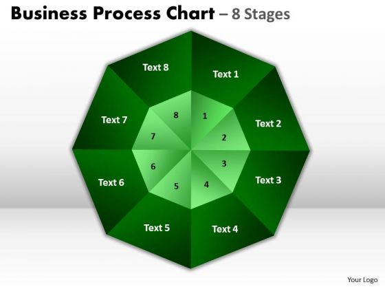 Strategic Management Business Process Chart 8 Stages Marketing Diagram