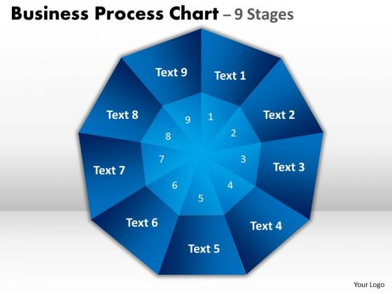 Strategic Management Business Process Chart 9 Stages Marketing Diagram