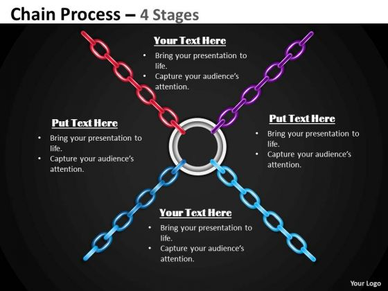 Strategic Management Chain Process 4 Stages Mba Models And Frameworks
