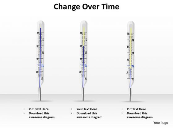 Strategic Management Change Over Time Thermometer Concept Business Diagram