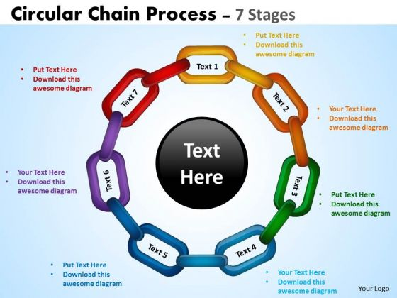 Strategic Management Circular Chain Flowchart Process 7 Stages Consulting Diagram