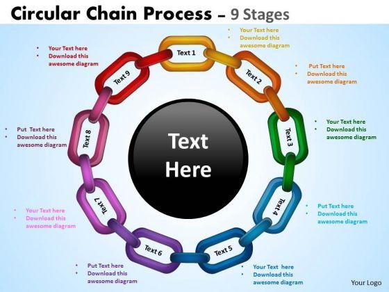 Strategic Management Circular Chain Flowchart Process Marketing Diagram