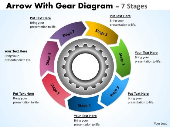 Strategic Management Circular Flow Chart With Gears Planning Process 7 Stages Sales Diagram