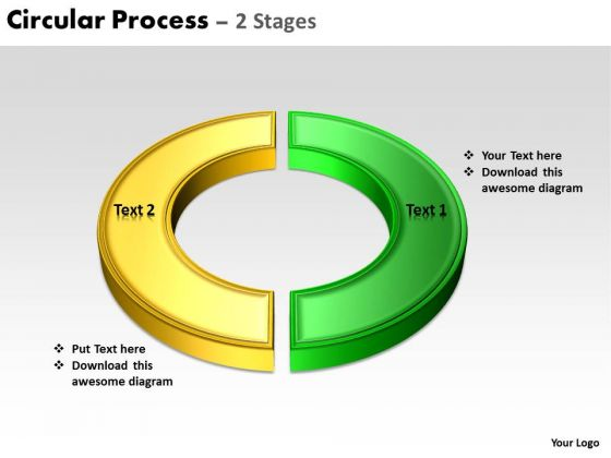 Strategic Management Circular Process 2 Stages Sales Diagram