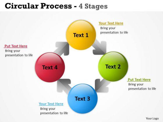 Strategic Management Circular Process 4 Stages Marketing Diagram
