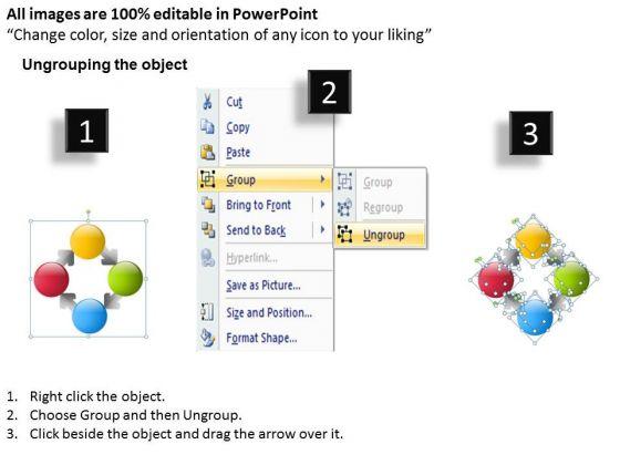 strategic_management_circular_process_4_stages_marketing_diagram_2