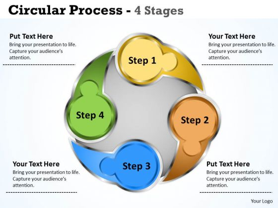 Strategic Management Circular Process 4 Stages Sales Diagram