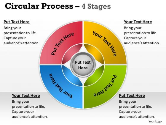 Strategic Management Circular Process 4 Stages Strategy Diagram