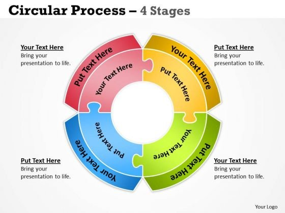 Strategic Management Circular Process 4 Templates Stages Sales Diagram