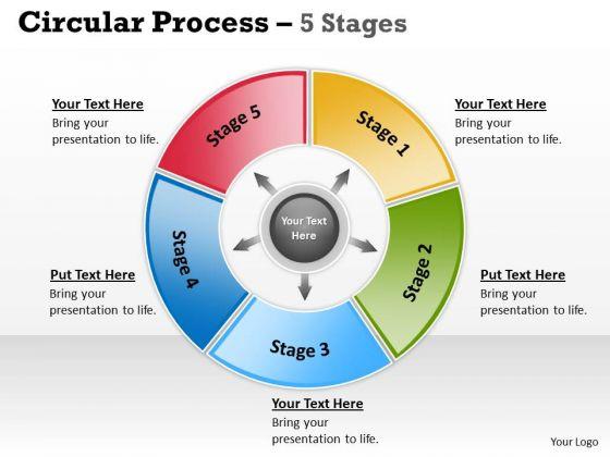 Strategic Management Circular Process 5 Stages Sales Diagram