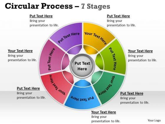 Strategic Management Circular Process 7 Stages Sales Diagram