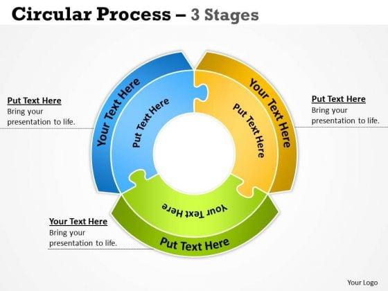 Strategic Management Circular Process Diagram 3 Stages Sales Diagram