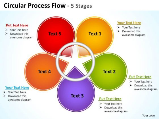 Strategic Management Circular Process Flow 5 Stages Business Diagram