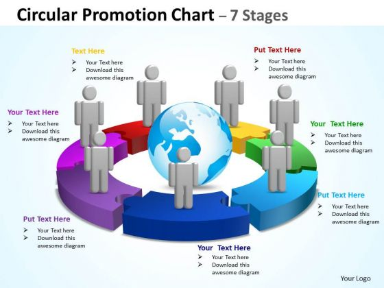 Strategic Management Circular Promotion Flow Chart 7 Stages Sales Diagram