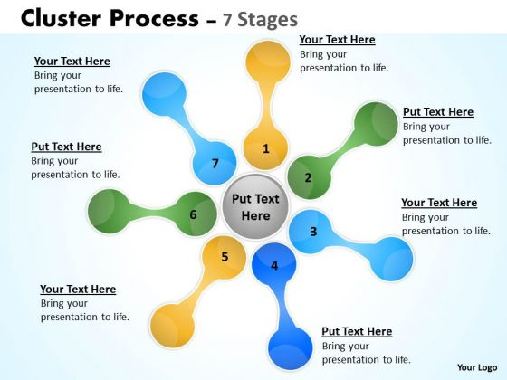 Strategic Management Cluster Process Diagrams Stages Business Cycle Diagram