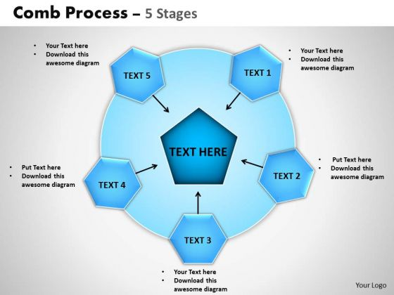Strategic Management Comb Process 5 Stages 10 Marketing Diagram