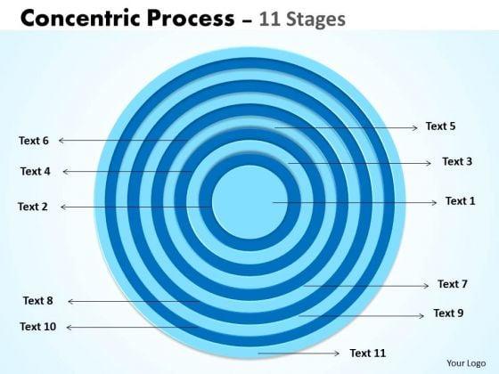 strategic_management_concentric_process_11_stages_strategic_management_1