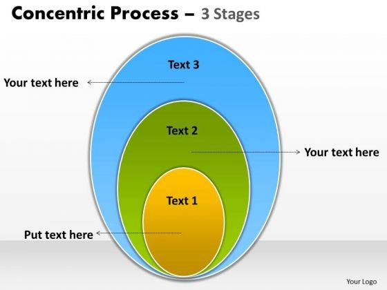 Strategic Management Concentric Process 3 Stages Marketing Diagram