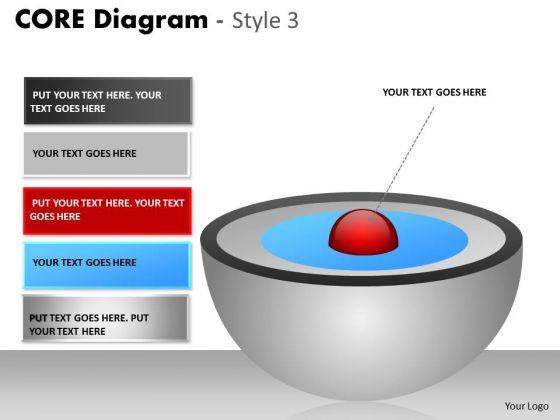 Strategic Management Core Diagram Style 3 Business Diagram