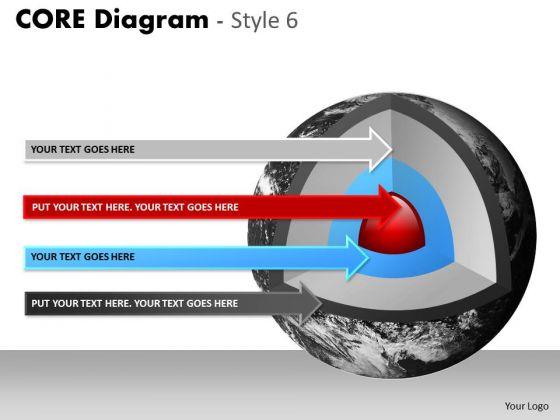 Strategic Management Core Diagram Style 6 Consulting Diagram