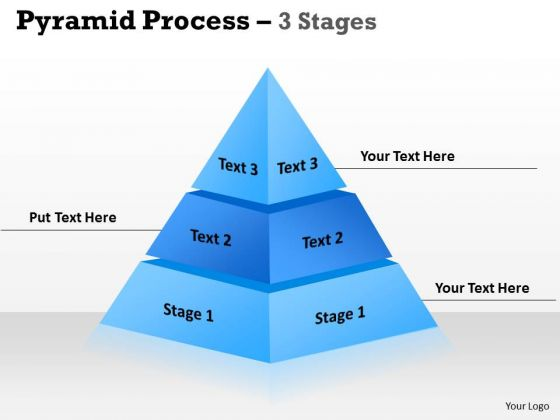 Strategic Management Dependent Business Process Triangle Marketing Diagram