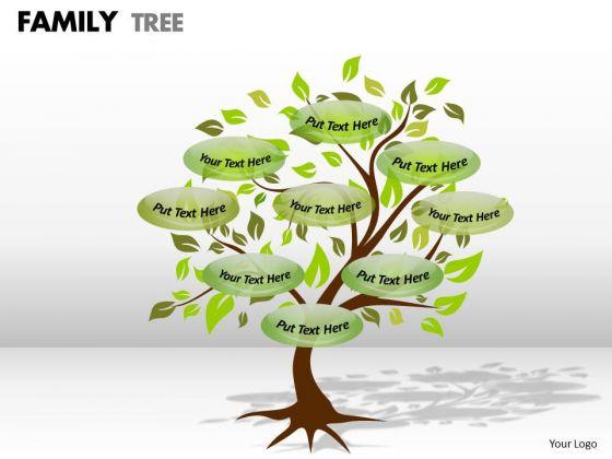 Strategic Management Family Tree Sales Diagram