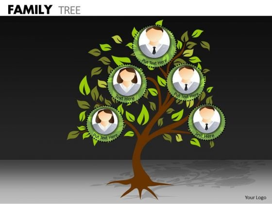 Strategic Management Family Tree Strategy Diagram