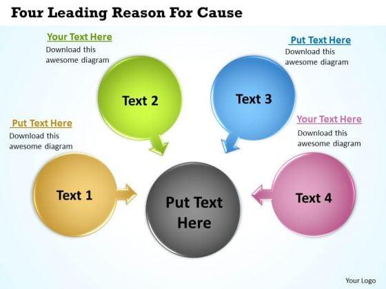 Strategic Management Four Leading Reason For Cause Ppt Slides 15 Sales Diagram