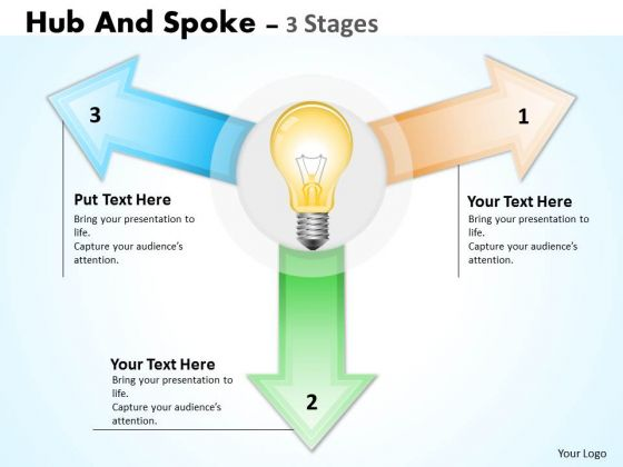 Strategic Management Hub And Spoke 3 Stages Business Diagram