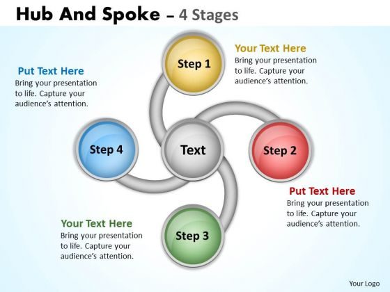 Strategic Management Hub And Spoke 4 Stages Business Diagram